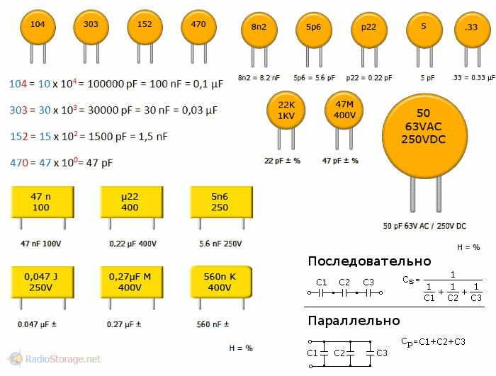термобелье конденсаторы маркировка отечественного производства нескольких